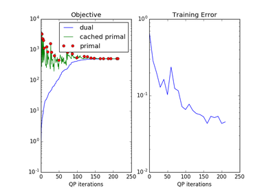 ../_images/sphx_glr_plot_exact_learning_thumb.png